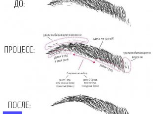 Коррекция формы брови