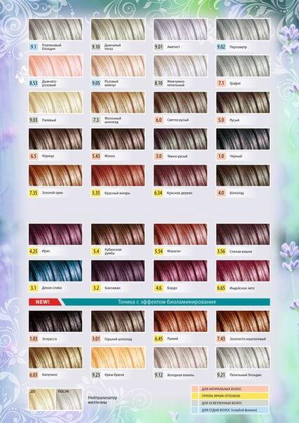 Разнообразие цветовой палитры бальзама Тоника
