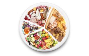 Еда для похудения живота