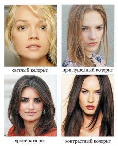 как подобрать цвет волос к лицу